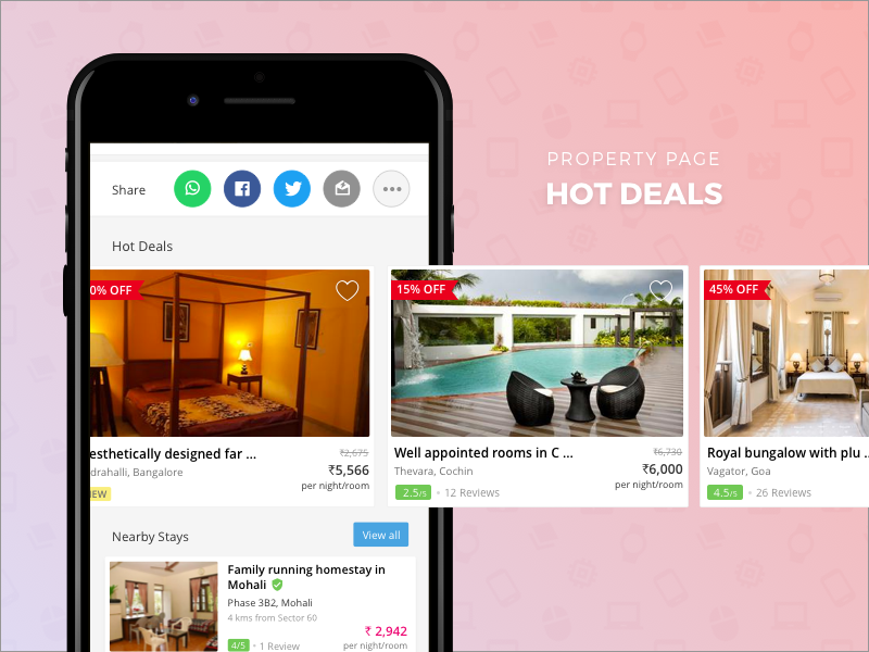 Hot Deals / Offers - Mobile Property Page  travel cards property mobile offers deals hot