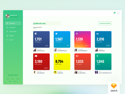 Sociotrack Dashboard product activity flat freebie ux ui admin sketch stats social dashboard