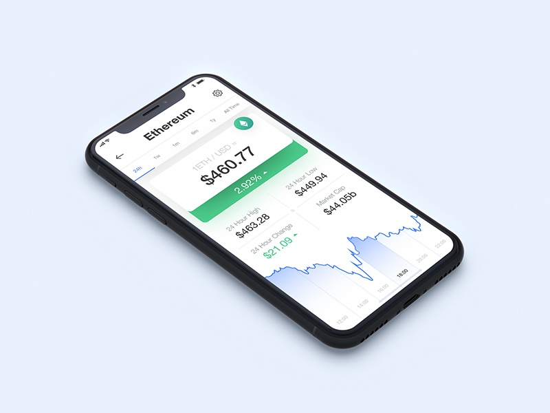 cryptocurrency price trackers