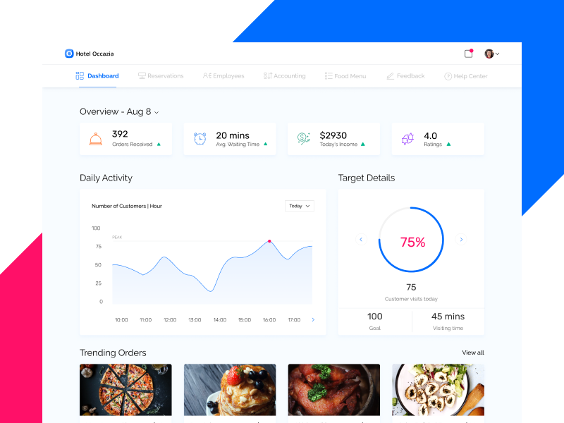 Restaurant Management Dashboard Exploration hotel management card layout blue white inspiration design ux ui restaurant dashboard minimal karti392