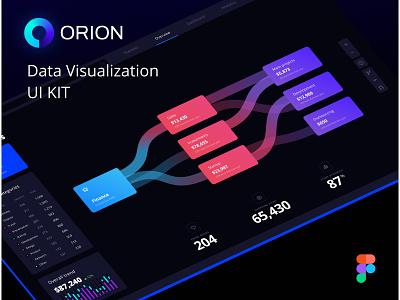 Orion UI kit orion chart dark ui ui kit product data vusialisation design ui