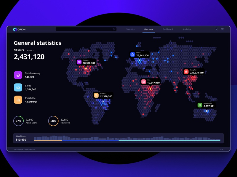 Figma Map Template / Orion UI kit ui kit infographic chart desktop design design system ui template data map visualisation map figma