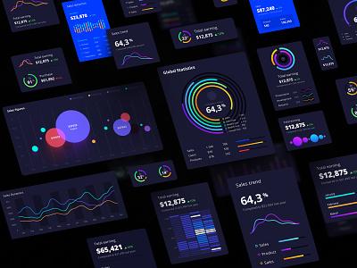 Orion UI kit - Charts templates & infographics in Figma circle chart area chart bubble chart moile web template infographic dataviz dark ui analytics chart dashboard data vusialisation product widget chart