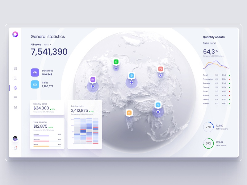 Orion UI kit - Charts templates & infographics in Figma locator location pin planet map presentation orion desktop chart web dataviz analytics chart template infographic data vusialisation ui kit ui dashboard