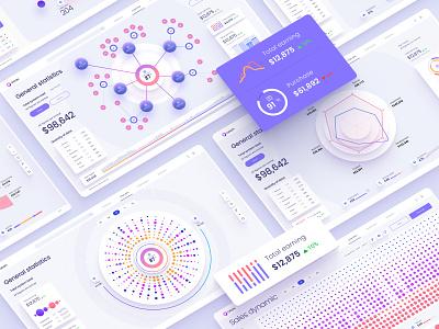 Charts templates & infographics in Figma desktop web analytics chart product ui kit data vusialisation dataviz template infographic dashboard