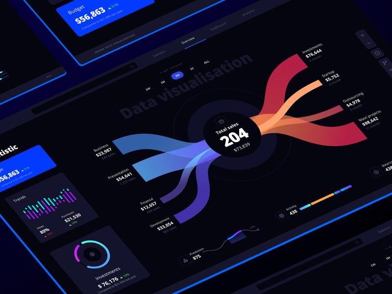Orion UI kit - Charts templates & infographics in Figma data ui kit analytics chart infographic dataviz product data vusialisation template dashboard chart