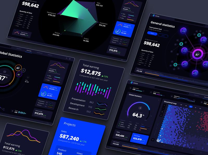 Orion data widgets line chart bubble chart radar chart desktop data ui kit analytics chart infographic dataviz data vusialisation template dashboard chart