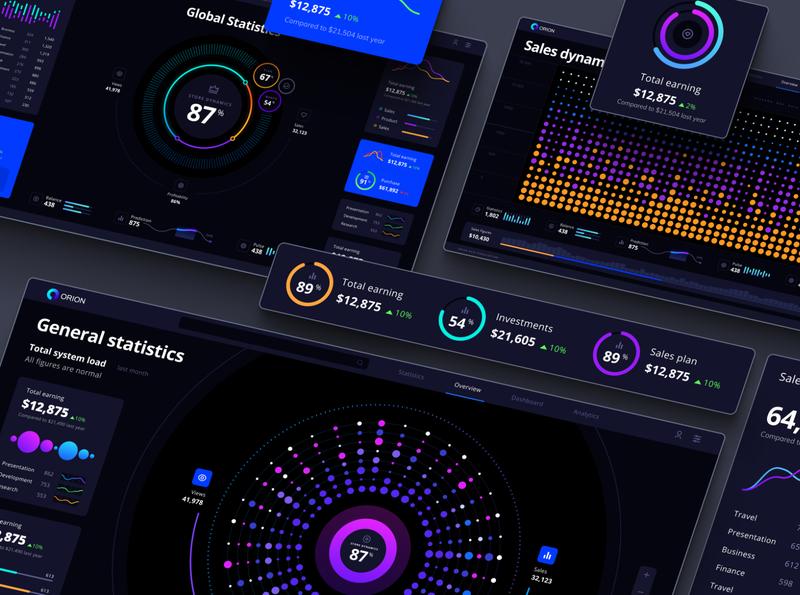 Orion Data visualization kit chart dashboard orion data ui kit infographic dataviz product template data vusialisation