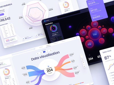 Charts templates & infographics in Figma product chart dashboard desktop data analytics chart infographic dataviz data vusialisation template