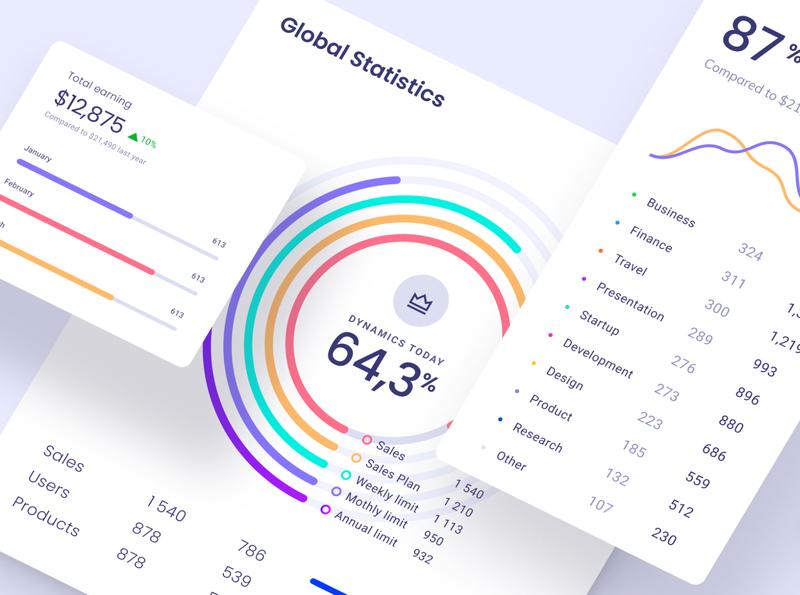 Charts templates & infographics in Figma chart widget ui kit web template data analytics chart infographic dataviz illustration data vusialisation dashboard