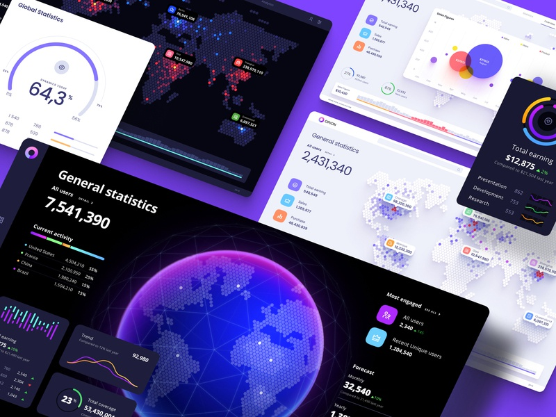 Orion UI kit - Charts templates & infographics in Figma bigdata world planet map statistic analytic infographic dataviz service desktop application desktop web figma ui template widget chart dashboard