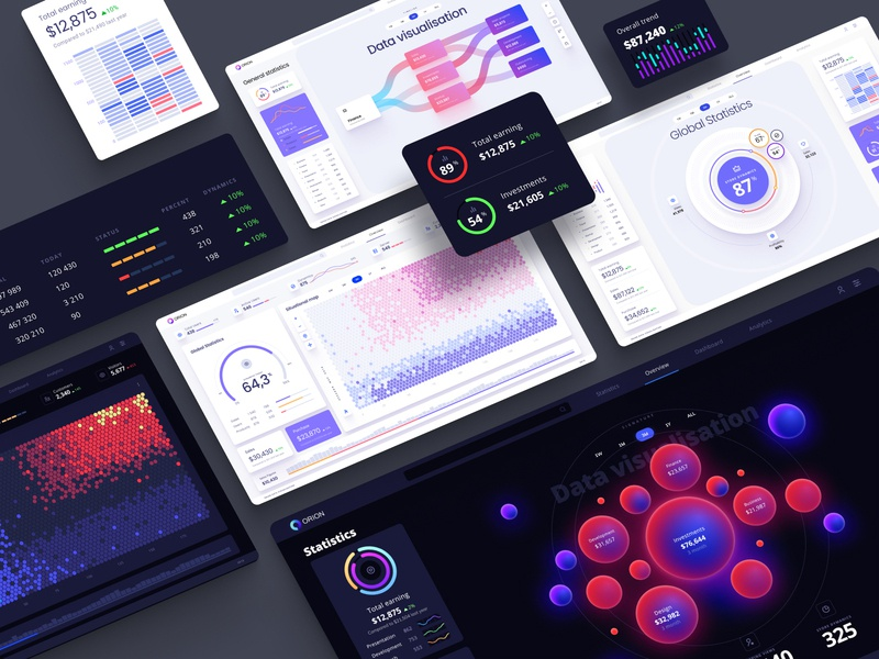 Orion UI kit - Charts templates & infographics in Figma data ui kit analytics chart infographic product dataviz data vusialisation template dashboard chart