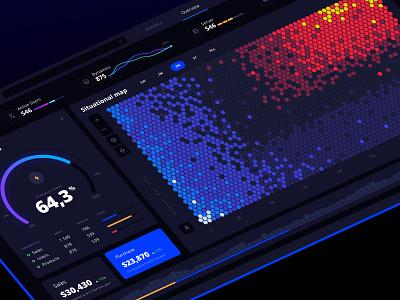 Dashboard UI kit dataviz product web desktop ui analytics chart infographic data vusialisation template dashboard