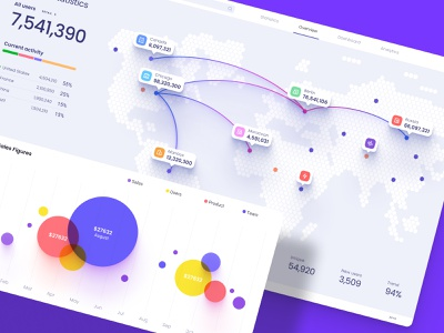 Orion UI kit - Data map visualisation desktop ui kit analytics chart product data vusialisation dataviz template dashboard mapping data world map