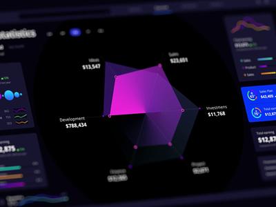 Orion Dataviz UI kit for Figma analytics chart desktop future data templates deshboard crm saas product chart dataviz template dashboard