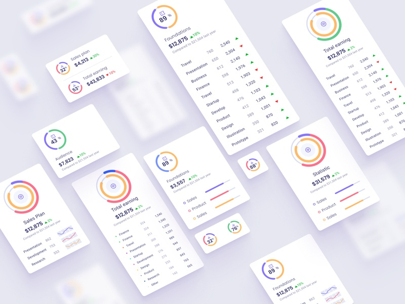 Charts library in Orion Ui kit for Figma dataviz infographic product analytics chart desctop app ui kit chart design template presentation infograhic data charts chart dashboard