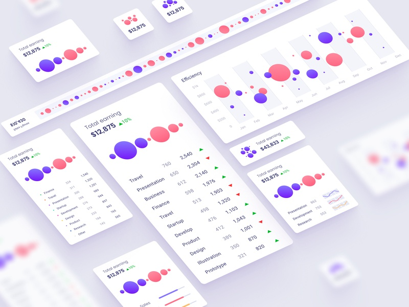 Bubble chart library dashboard saas chat app total widget ui kit data vusialisation product dataviz template analytics statistic infographic data bubble chart bubble
