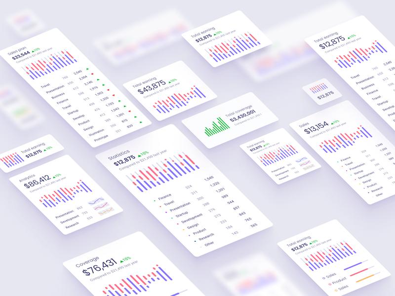 Charts library for Figma widget web ui kit desktop analytics chart data vusialisation product chart dataviz dashboard