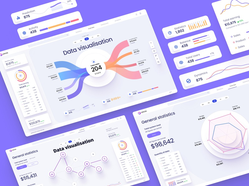Data visualisation UI kit for Figma landing 2020 trend charts screen wide service desktop saas app component library design system component infographic table crm saas widget template dashboard
