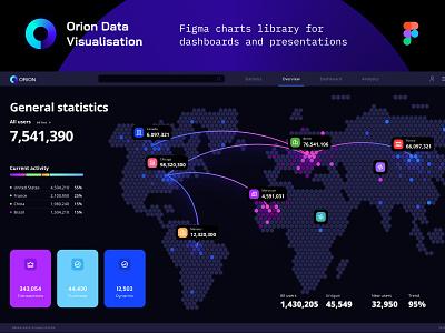 Orion Data Visualization / Map infographic ui kit desktop data analytics chart infographic data vusialisation product chart dataviz dashboard template