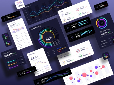 Orion data widget template product ui data data vusialisation widget infographic analytics chart chart dataviz dashboard template