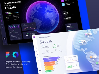 Orion dashboard template widget analytics chart data vusialisation app world map infographic chart product dataviz dashboard template