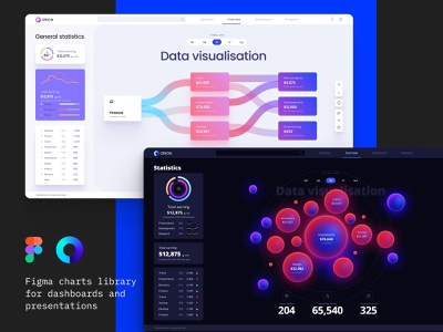 Data visualization dashboard data desktop analytics chart data vusialisation infographic product dataviz chart dashboard template