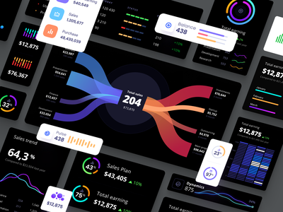 Figma components for dashboards and presentations widget chart infographic analytics chart data vusialisation product template dashboard analytic datavusialization dataviz conponents