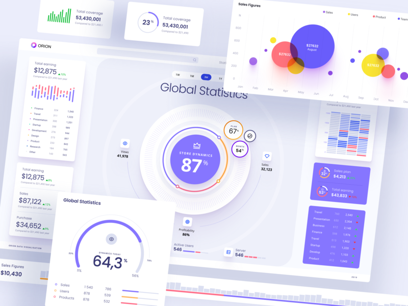 Orion UI kit infographic product sketch plate te figma widgets analytics library component charts machine learning saas app saas dashboard template