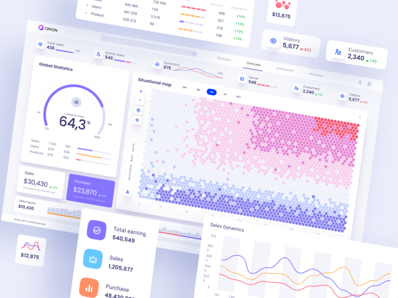 Orion charts template ui kit analytics chart data vusialisation dataviz infographic product figma node machine learning bigdata project saas template