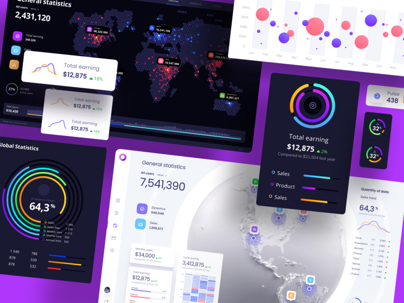 Orion UI kit - Charts templates & infographics in Figma desktop data analytics chart data vusialisation infographic product chart dataviz dashboard template