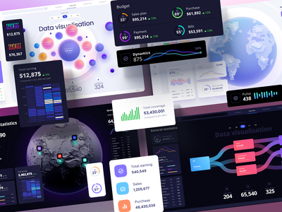 Huge UI kit for dashboards and presentations animation desktop chart product planet app statistical analysis services saas template figma components infographic bigdata dataviz statistic analytics widgets ai