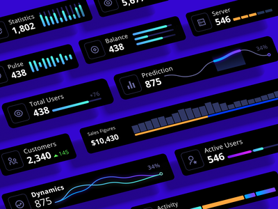 Widgets library for dashboards and presentations design system library app figma component data product wireframe app desktop crypto finance analytic charts dashbaord saas infographic dataviz dashboard template widgets