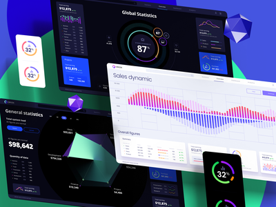 Data visualization template for dashboards and presentations chart design line chart statistic analytics chart infographic uiux ui sales app desktop figma chart prototype sales dynamic charts product dataviz dashboard template