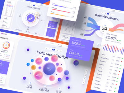 Orion UI kit - Charts templates & infographics in Figma data visulization database sass development ui kit data product figma library compnent service saas dashboard dataviz data visualisation widgets chart bubble sankey infographic template