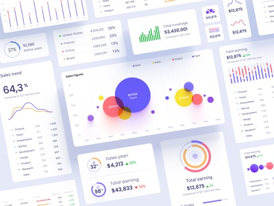 Widgets library for dashboards and presentations desktop data vusialisation dataviz product infographic chart design system figma template presentation technology service saas dashboad library widgets
