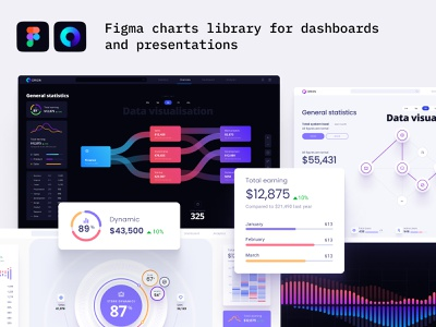 Orion UI kit - Charts templates & infographics in Figma development machine learning app light dark components widget statistic saas analytics chart data vusialisation chart infographic product dataviz dashboard template