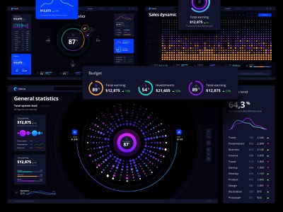 Orion UI kit - Charts templates & infographics in Figma neon light neon concept future bigdata technology cloud saas ui kit template analytics chart data vusialisation desktop chart infographic product dataviz dashboard