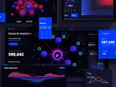 Figma components for dashboards and presentations data infographic product dashboard dataviz template uiux ui chart library bubble chart circle chart line chart stacked chart piechart area chart