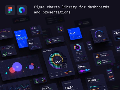 Figma charts library for dashboards and presentations line chart bar chart pie chart product dashboard dataviz machinelearning bigdata presentations amazon cloud game mobile presentation interface ai future template app charts