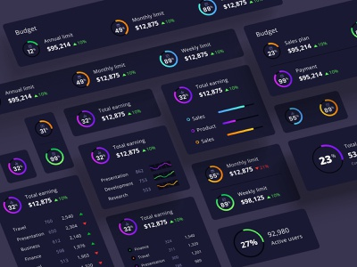Widgets library for dashboards and presentations / circle chart statistic analytics line chart infographic dataviz template presentation service saas product uiux ui interface tech cloud dashboard style library components chart widgets