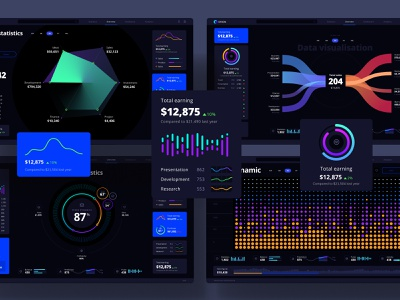 Orion UI kit - Charts templates & infographics in Figma data analytics chart data vusialisation desktop chart infographic product dataviz dashboard template