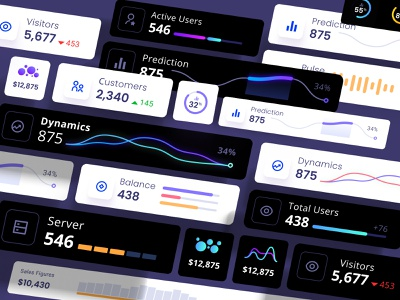 Widgets library for dashboards and presentations tiles science data mobile ui statistic saas concept components widgets analytics chart product global total informers mobile desktop dashboard dataviz component template