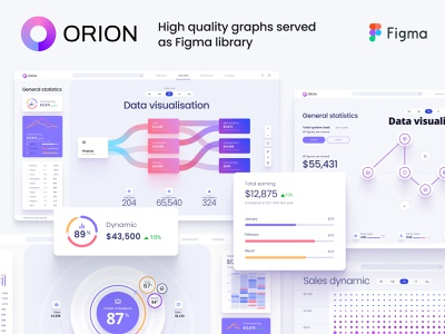 Huge UI kit for dashboards and presentations data science big data statistics analysis analytic machinelearning screen saas app product infographic component dataviz design system widgets development algorithm service saas js code