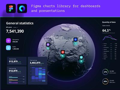 Datavisualization kit for dashboards and presentation charts widgets statistic data saas dashboard data vusialisation desktop analytics chart infographic product