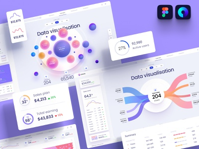 A set of templates for visualizing analytical data machine learning analytics dashboard app service analytics prediction total statistic saas data vusialisation desktop infographic dashboard dataviz template chart product statistics analytics chart analytic