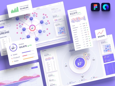 Huge chart library for dashboards and presentations template neurology data science machine learning statistic analytic data mobile dashboard infographic product service design app dataviz design systems components widgets design system figma presentation
