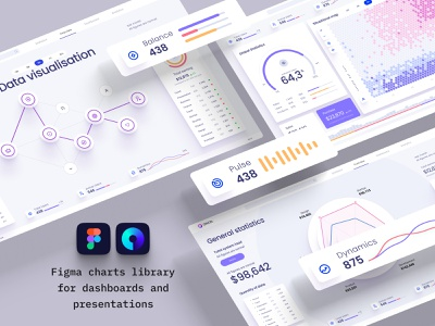 Templates of widgets and charts for presentations / dashboards free kit amazon cloud neuron library components saas template design neuro dataviz science data infographic product templates statistic analytics chart analytics template