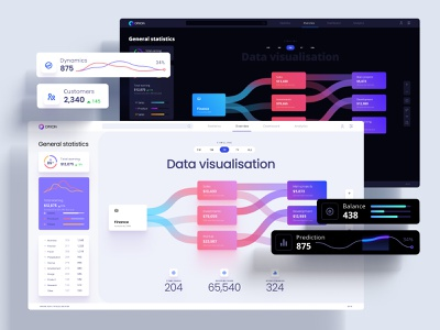 Data visualization template for dashboards and presentations dark analytics chart data vusialisation predictions desktop chart infograph template app service saas amazon cloud customers statistics balance dashboard presentation template presentation prediction