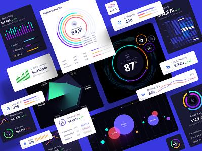 Orion UI kit - Charts templates & infographics in Figma nocode mobile prediction application design library components widgets develop statistic analytic desktop service app presentation dashboard template neurosciense dataviz chart